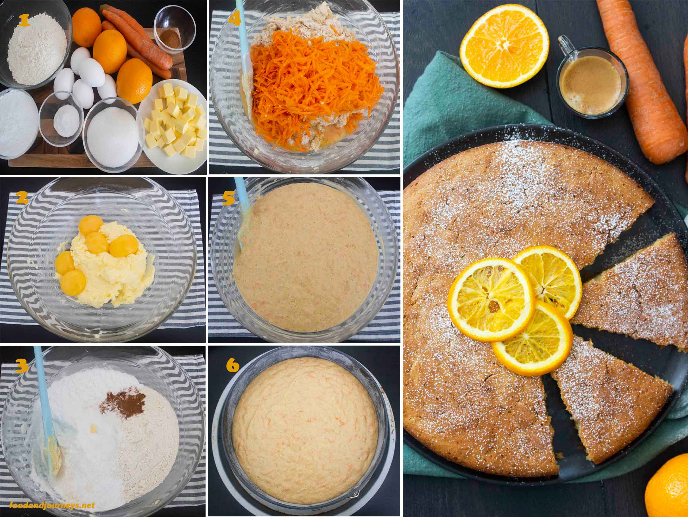 A collage of images showing the step by step process on how to make Carrot and Orange Cake