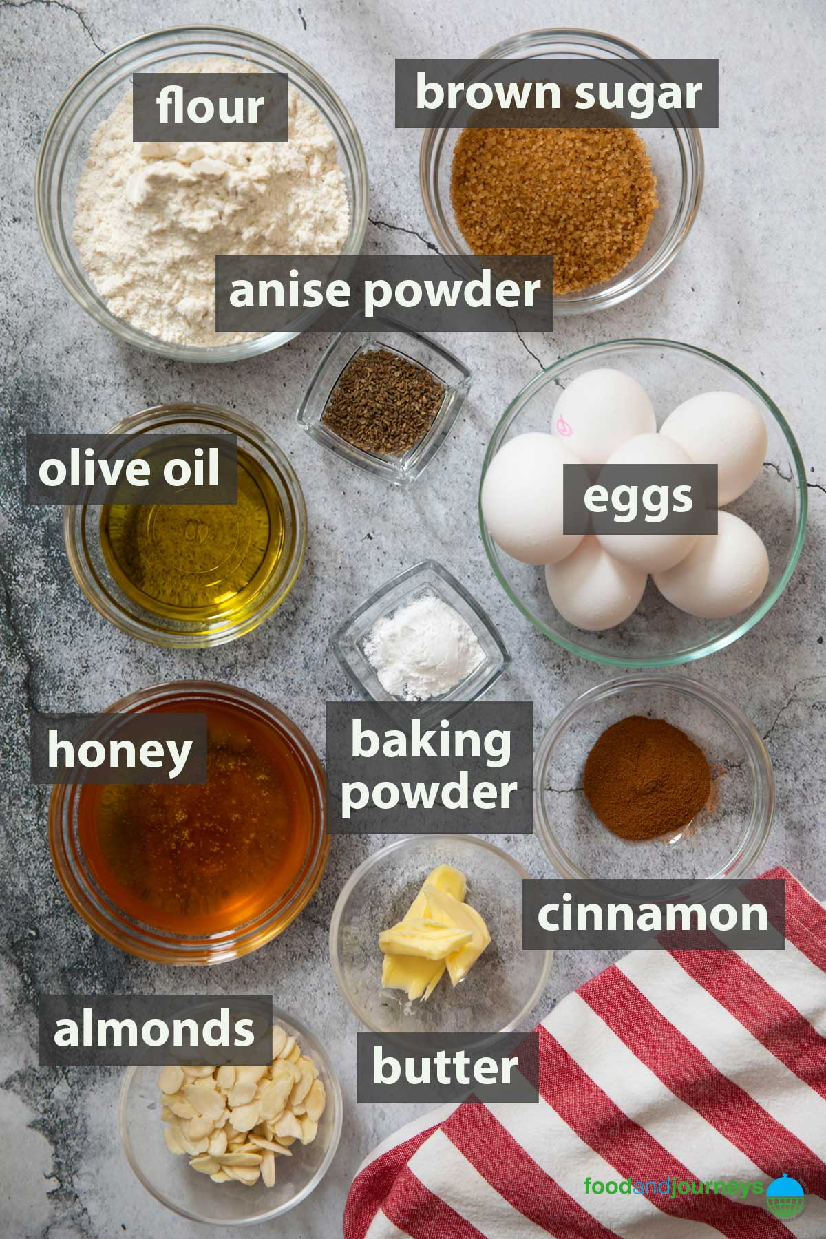 An image showing all the ingredients you need to prepare Bolo de Mel.