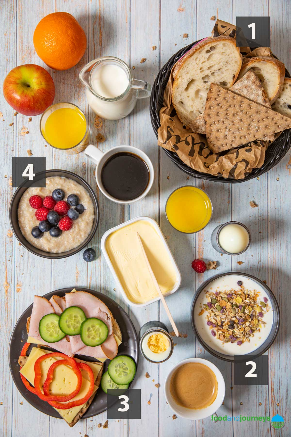 An overhead shot of a typical Swedish breakfast