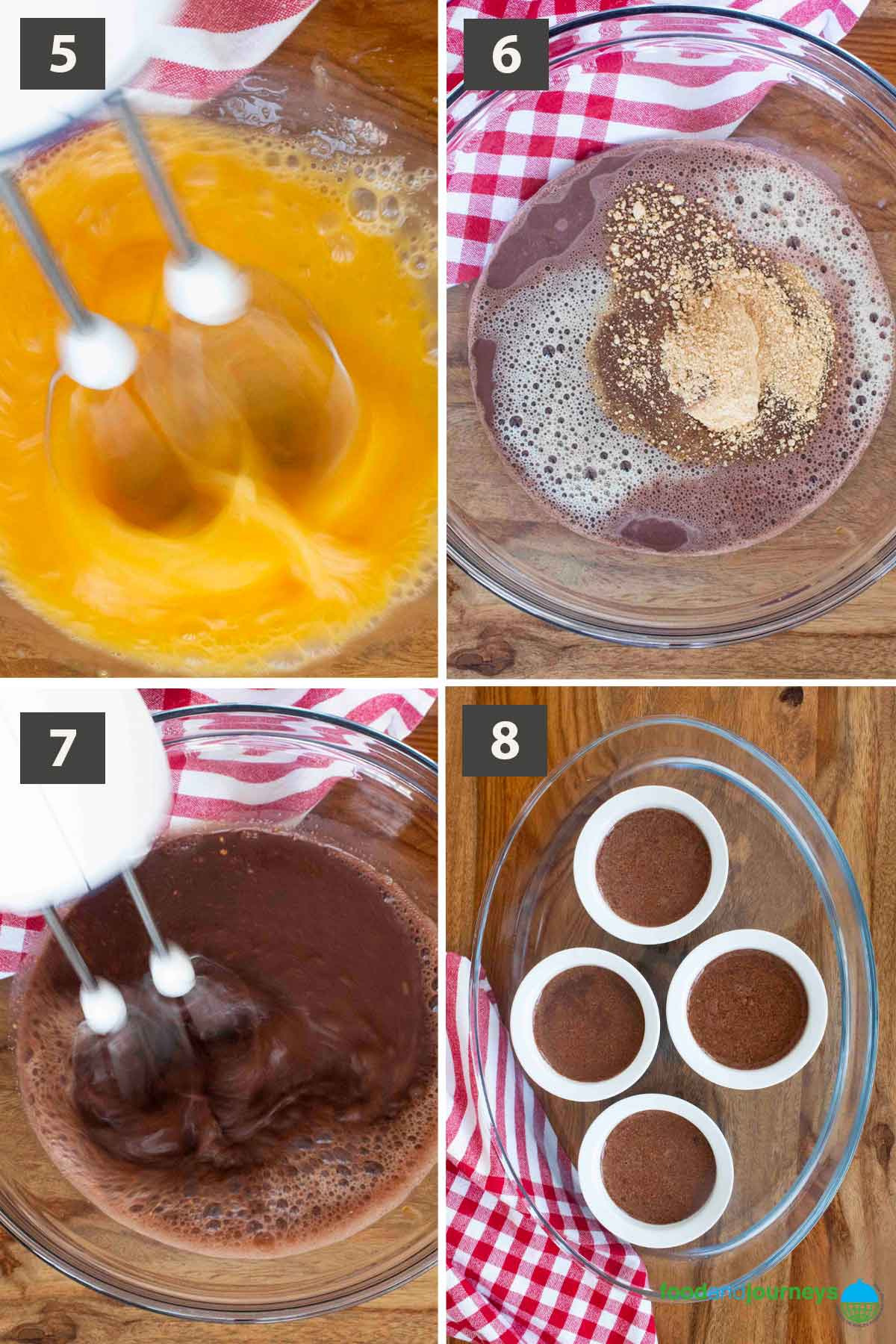 Last part of a collage of images showing the step by step process on how to make Chocolate Bonet.