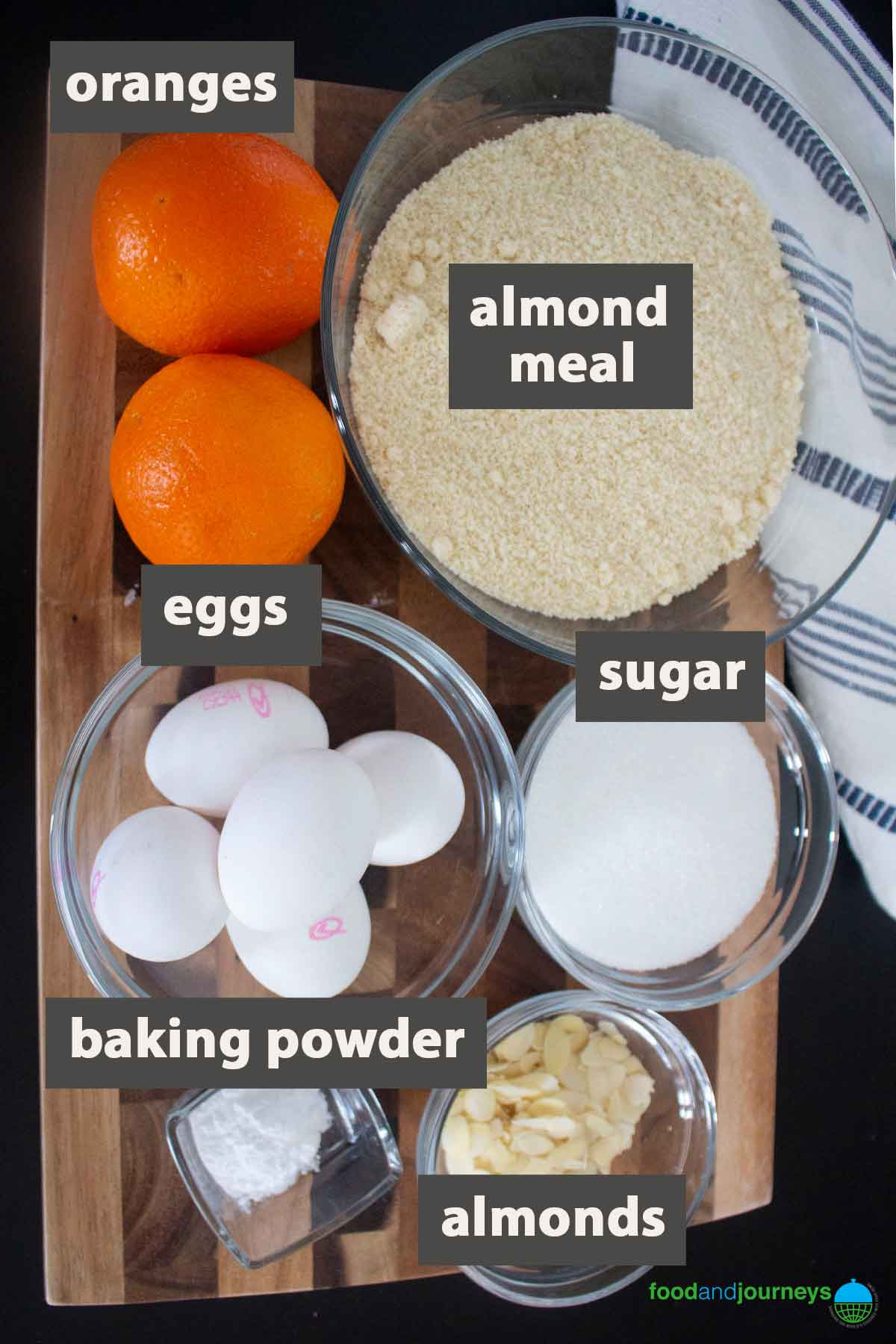 An updated image showing the ingredients you need to prepare almond and orange cake at home.