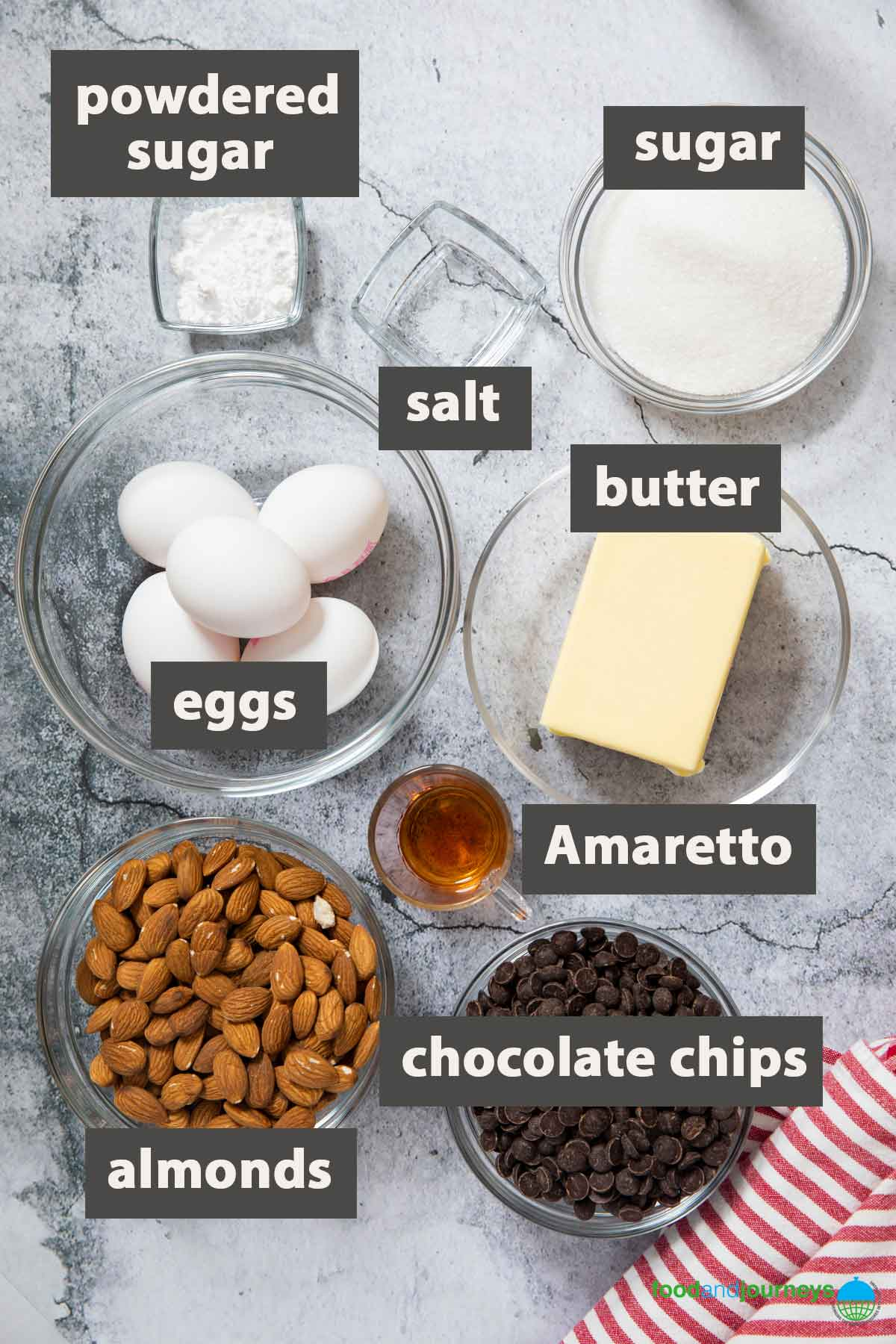 Updated image showing all the ingredients you need to prepre Torta Caprese at home.