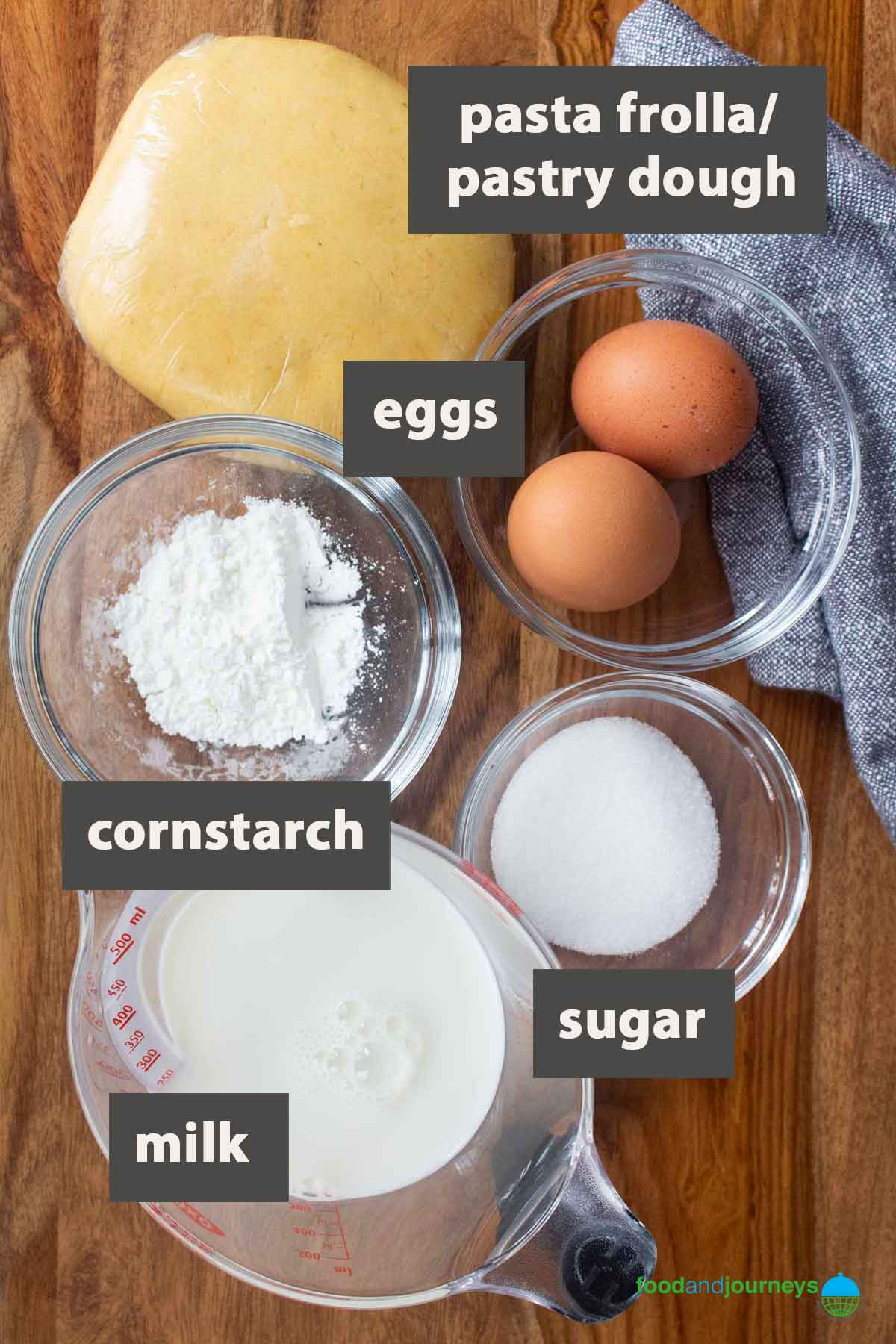 Updated image showing all the ingredients you need to make Italian Cream Filled Pastry.