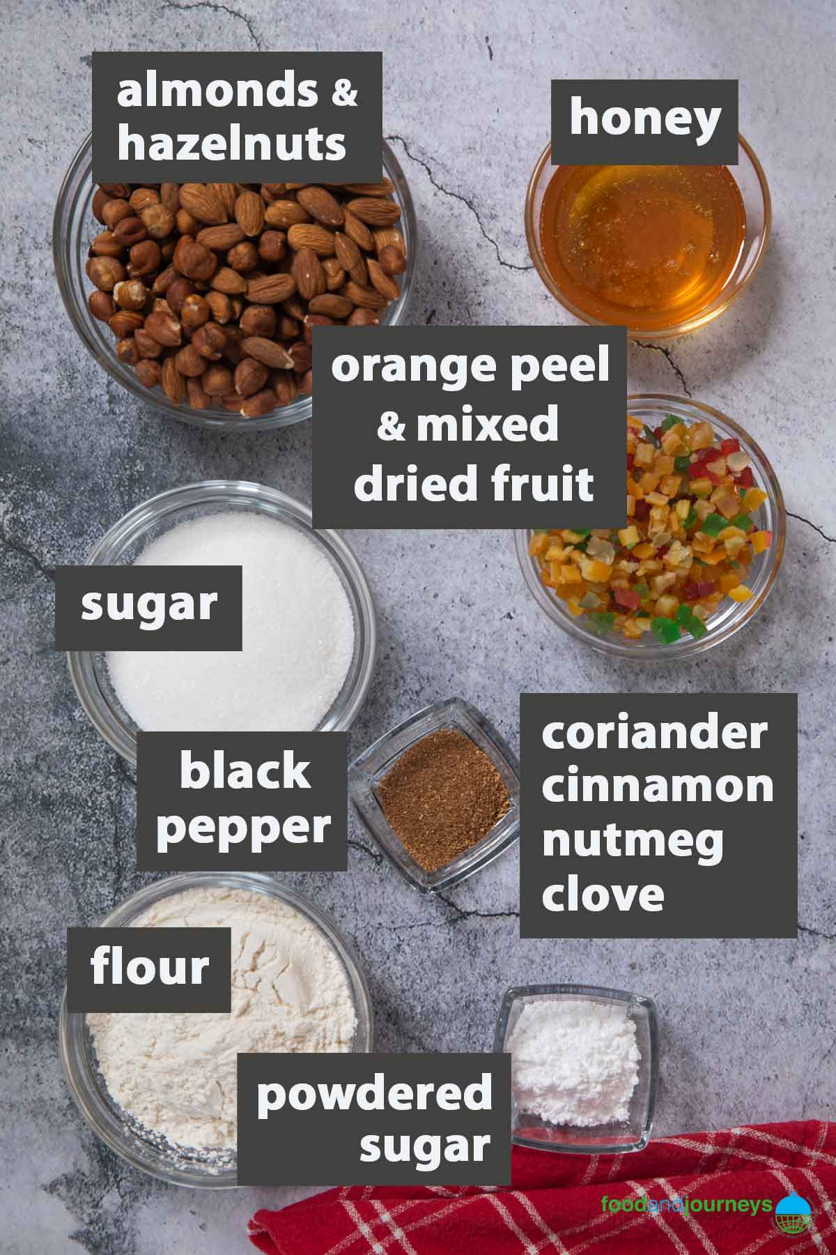 Jun2021 Latest image showing the ingredients you need to prepare panforte at home.