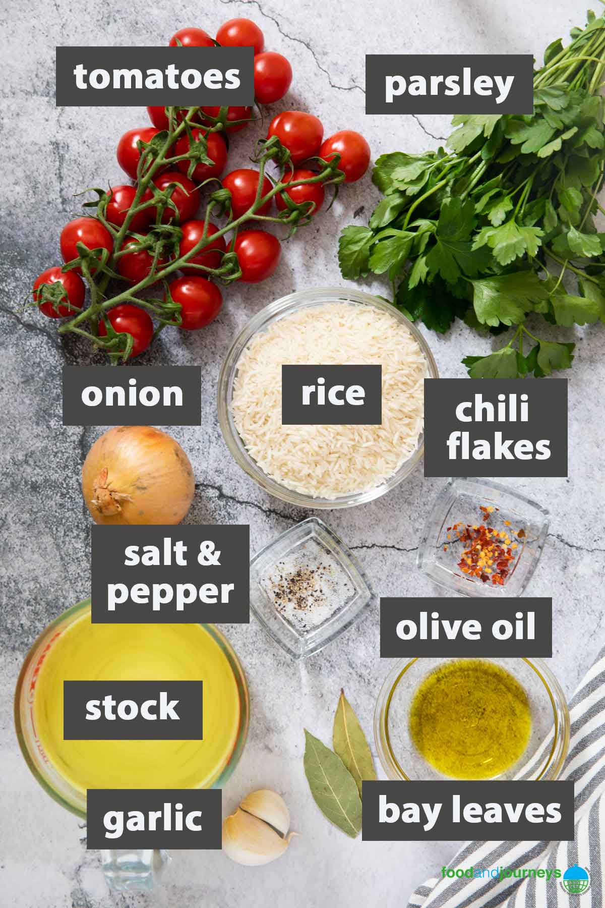 Jun2021, updated image showing the list of ingredients needed to make arroz de tomato at home.