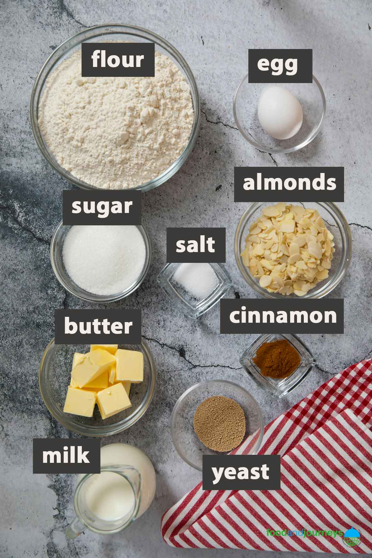 Latest - Jul2021, an image showing all the ingredients you need to prepare butterkuchen at home.