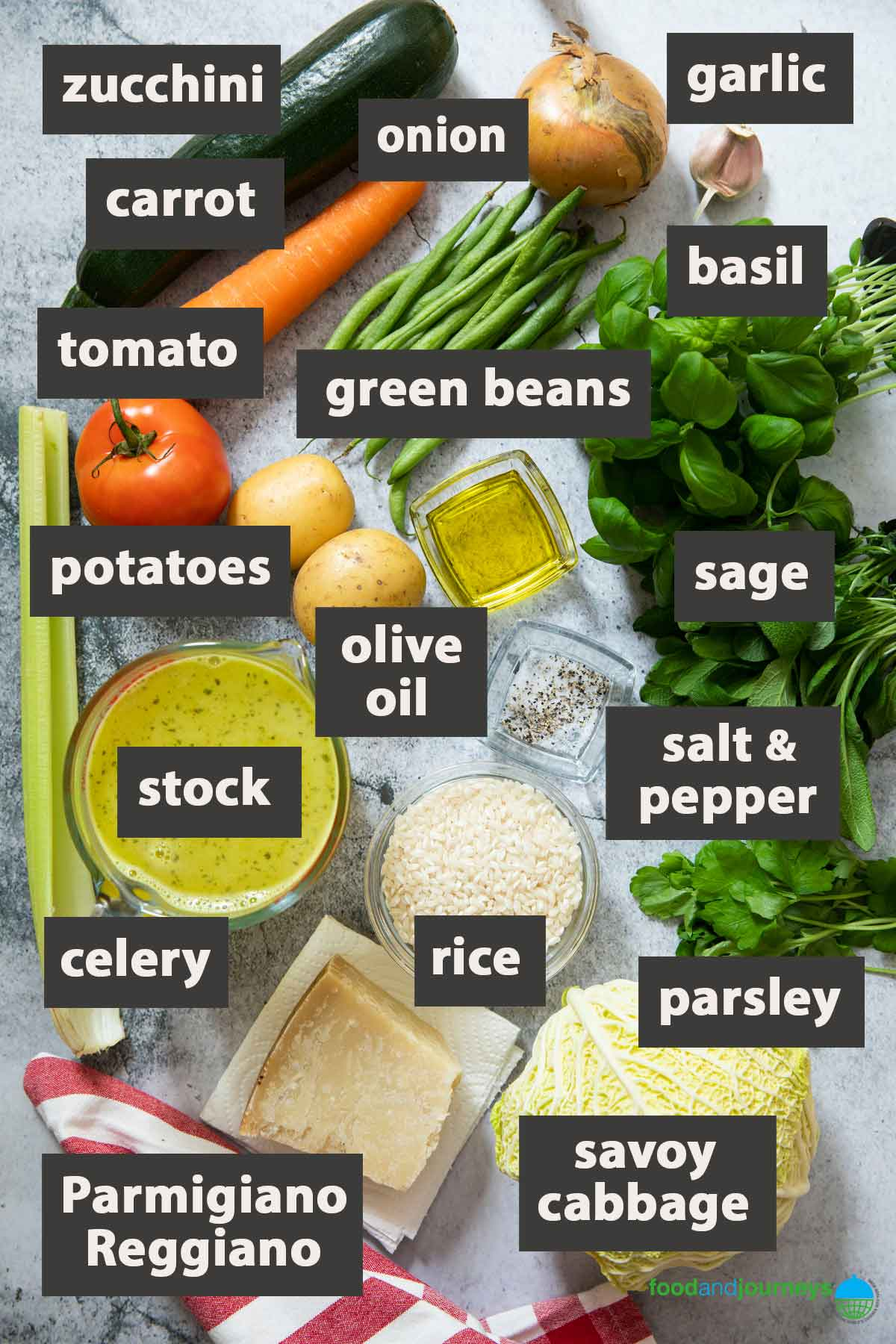 Updated image showing all the ingredients you need to prepare minestrone alla milanese at home,