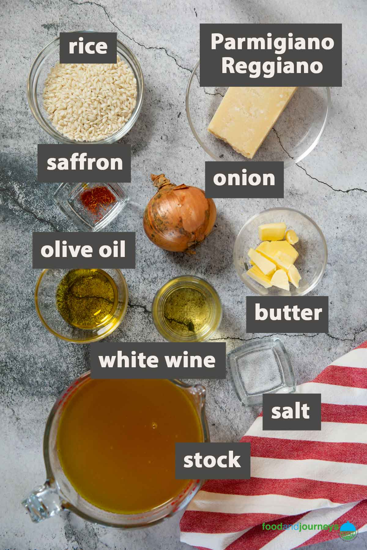 Image showing all the ingredients you need for making risotto milanese at home.