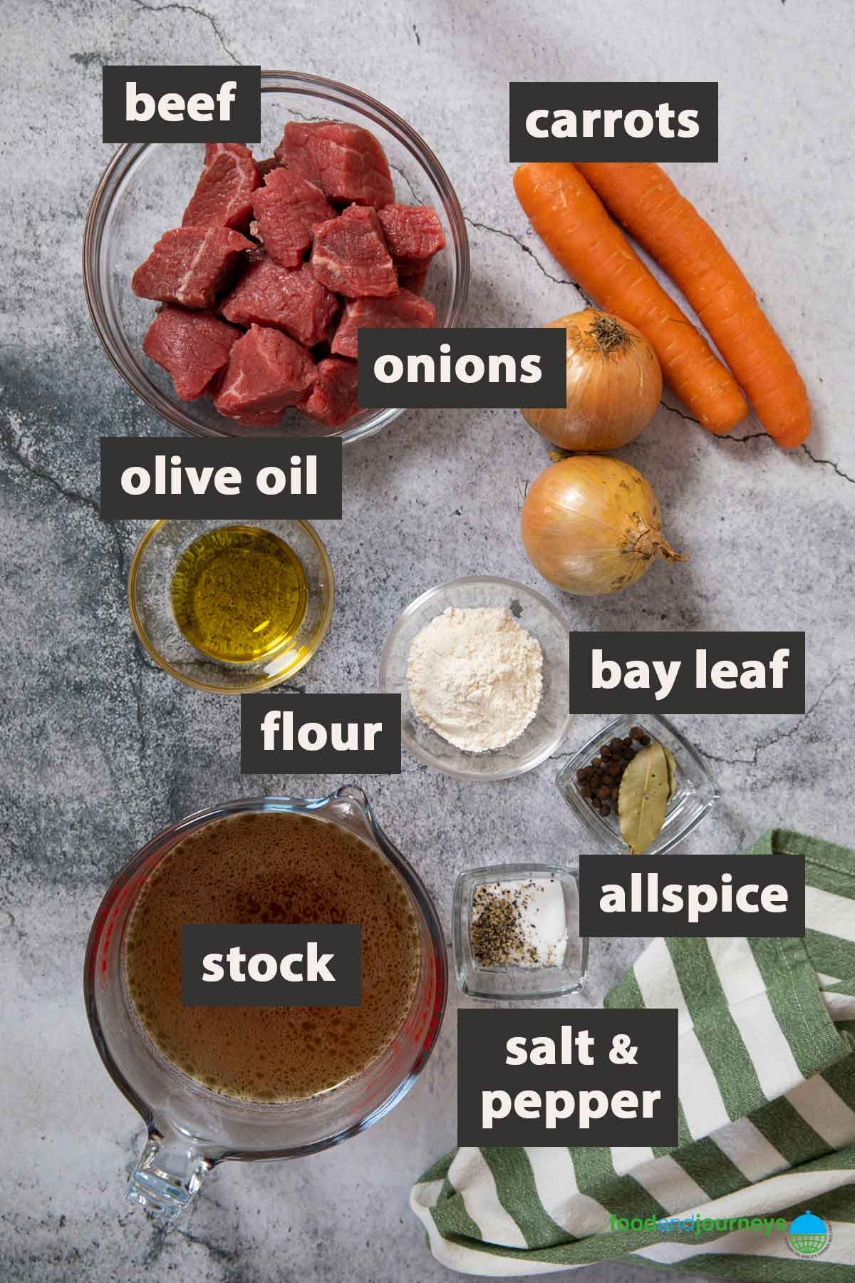 All the ingredients you need to prepare Swedish allspice beet stew at home.