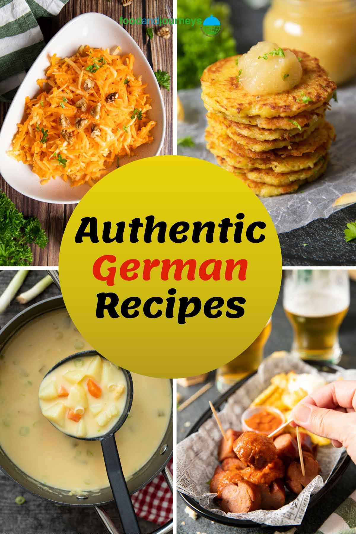 Latest cover for Authentic German Recipes Post (Oct 2021), showing a collage of classic German dishes.