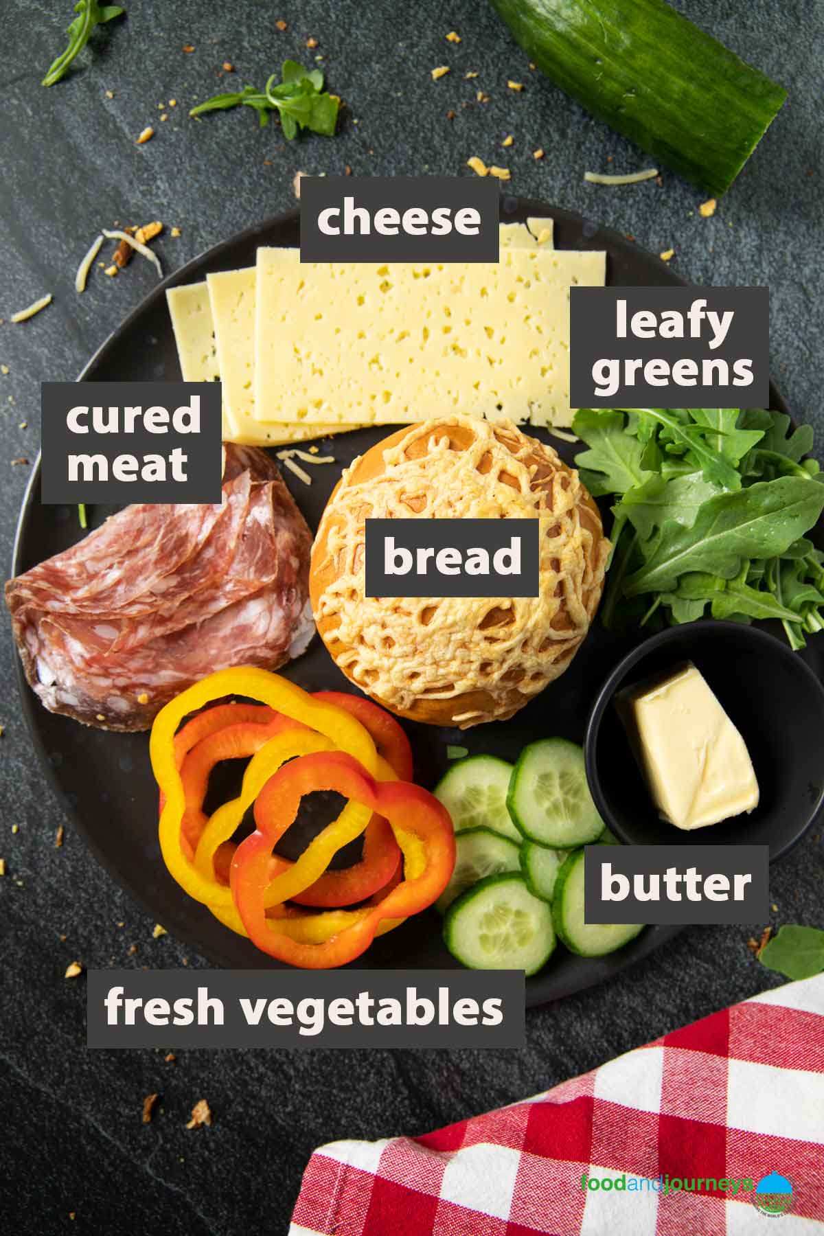 All the usual ingredients you need to prepare a sandwich for breakfast like the Swedes do.